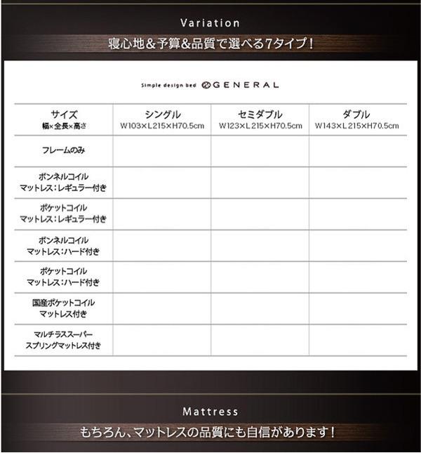 2万円で買えるベッド 寝心地予算で選べる7タイプ