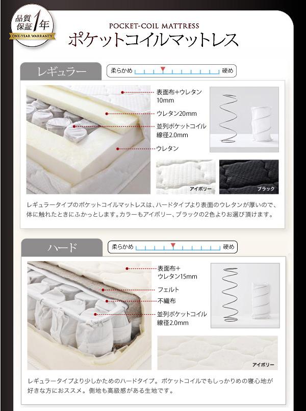 2万円で買えるベッド ボンネルコイルマットレス:レギュラー&ハード●【1年間保証】