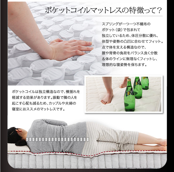 2万円で買えるベッド ベッドで寝ているというよりも、畳の上に布団を敷いて寝ているような感覚