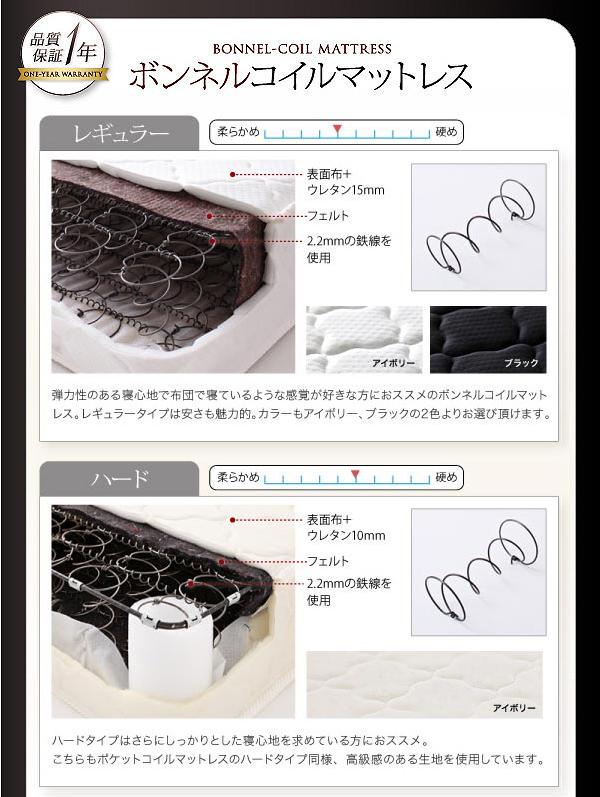 2万円で買えるベッド ポケットコイルは独立構造なので、横揺れを軽減する効果があります