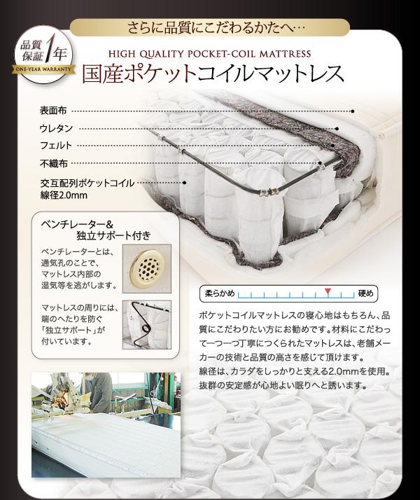 2万円で買えるベッド 日本製ポケットコイルマットレスをご用意●【1年間保証】