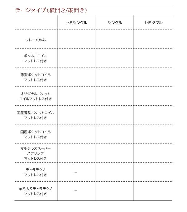 組立・設置サービス込みで4万円のベッド