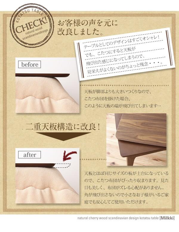 Milkkiシリーズ こたつ フラットヒーター 画像04
