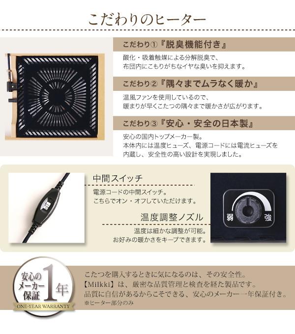 Milkkiシリーズ こたつ フラットヒーター 画像09