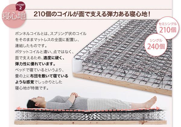新・ショート丈ポケットコイルマットレスベッド 脚30cm セミシングル