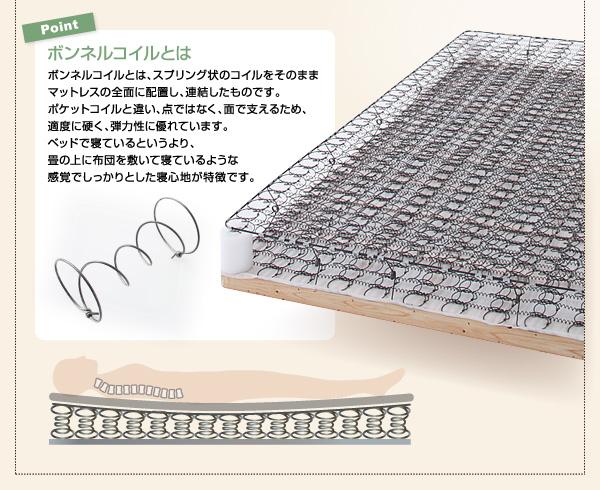 今まで畳の上に布団を敷いて寝ていた方にはボンネルコイルが違和感なく感じられます