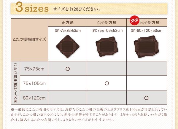 正方形 75×75×53cm、4尺長方形 75×105×53cm、5尺長方形 80×120×53cm※一般的にこたつ布団のサイズは、お持ちのこたつ机の天板の大きさプラス約100cmが目安とされていますが、こたつ机の高さなどにより、多少の差異を生じることがあります。よりゆったりとお使いいただく場合は、適応するこたつ布団のうち、より大きいサイズがおすすめです。