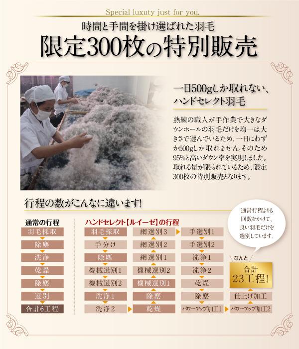 1日500gしか取れない「ハンドセレクト羽毛」を熟練の職人が時間と手間をかけた、限定300セットの特別販売羽毛布団セット