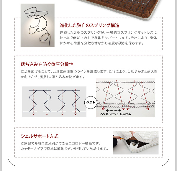 高級シンプルデザインベッド 【Victorl】ヴィクトール のマットレス