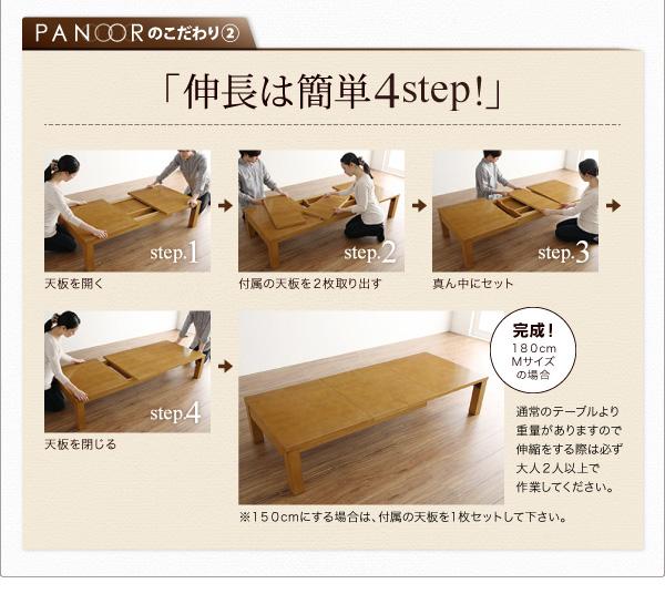 テーブルを縮めたり伸ばしたりする作業はカンタンな4ステップです。