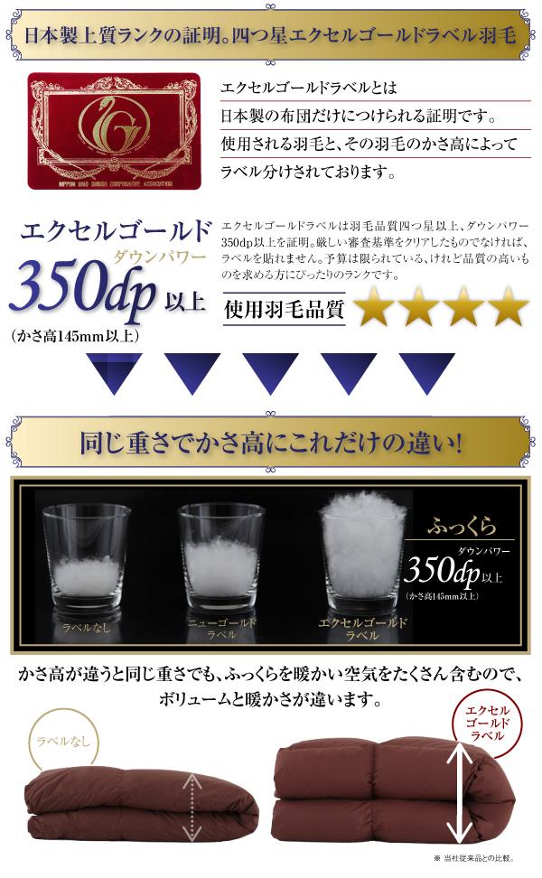高品質、四つ星エクセルゴールドラベルを3万円代の価格でご提供、厳しい審査基準をクリアしたものでなければ、ラベルを貼れません