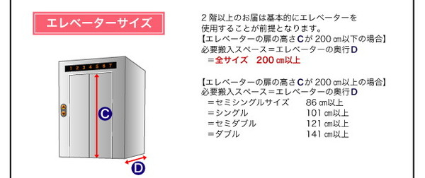 エレベータのサイズ