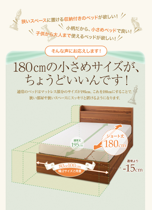 狭いスペースに置ける収納付きのベッドが欲しい方におすすめ