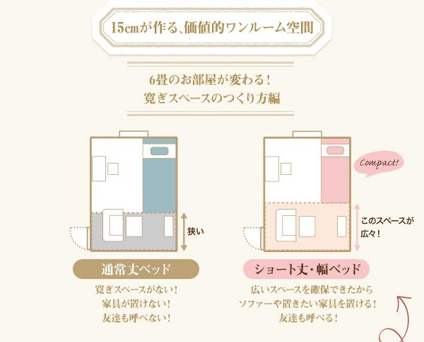 長さも幅もシングルベッドより一回り小さいベッド