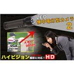 LED懐中電灯型カメラ2
