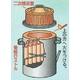 モキ製作所 ダイオキシンクリア 焚き火どんどん 60L(家庭用焼却炉) - 縮小画像2