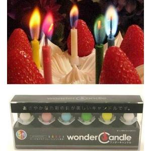 wonder candle(ワンダーキャンドル)クール ボールタイプ - 拡大画像