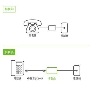 ミヨシ(MCO) 6極2芯対応 回線ローゼット(増設用)5個セット DA-R20/GY-5P