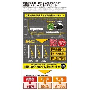 男磨く本舗 柿渋炭石鹸 3個セット - 拡大画像