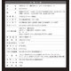 ワンセグ内蔵 7型ポータブルDVDプレーヤー DVD-PD807 - 縮小画像4