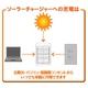 Hi-specソーラーチャージャー&LEDライト(AC-USBアダプタ付) - 縮小画像5