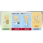 GRUS(グルス) ヒートショックセンサー GRS101-01 ホワイト border=