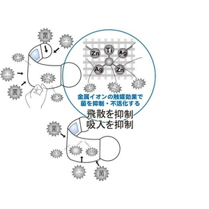 ZAT抗菌デザインマスク + 抗菌スプレー ×6個セット 【大人用 ハート ホワイト】 h03
