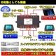 トリビュート 車載用ワンセグチューナー 分配器機能搭載タイプ TR-SI001 - 縮小画像4