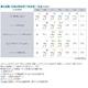 【日本製】ダクロン(R) クォロフィル(R) アクア中綿使用 洗える布団セット ジュニアサイズ - 縮小画像5