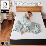 3ゾーン ノンコイルマットレス 厚さ23cm【ブラック ダブル】抗菌 防ダニ 高反発 低反発 マットレス ベッド 洗えるカバー ニット素材