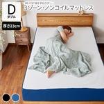 3ゾーン ノンコイルマットレス 厚さ23cm【ブルー ダブル】抗菌 防ダニ 高反発 低反発 マットレス ベッド 洗えるカバー ニット素材