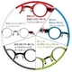 adlens(アドレンズ) 度数が調節できる眼鏡 ピーオーヴィー(adlens p.o.v) クリアー - 縮小画像2