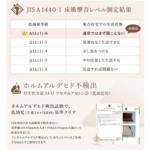 JISA1440-1とホルムアルデヒド不検出