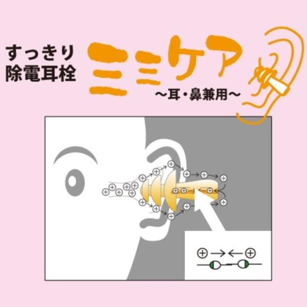 除電耳栓 ミミケア〜耳鼻兼用〜