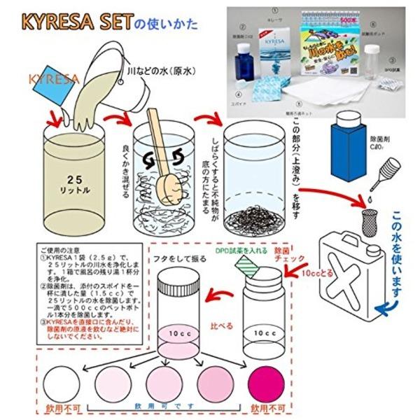 KYRESA キレーサ 水質浄化キット 災害時 川の水を安全・安心に飲む ペットボトル500本分