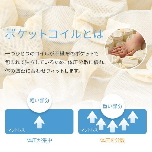 ポケットコイルとは!ポケットコイルマットレス シングル S 『 フィットスリーパー -理想的な寝姿勢をサポート-』 ホワイト 白 【1年保証】