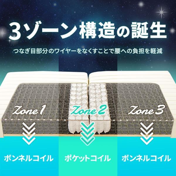 3ゾーン構造の誕生!3ゾーン構造 脚付きマットレスベッド 脚15cm セミシングル ポケットコイル使用 『スリープゾーン』 アイボリー 分割式 【1年保証】