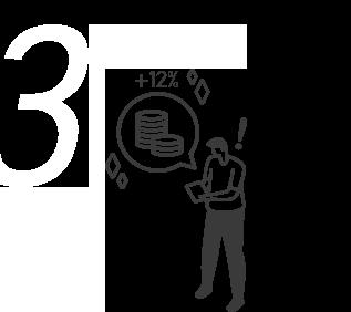 3.成果お支払い[W報酬制度]で12%上乗せ