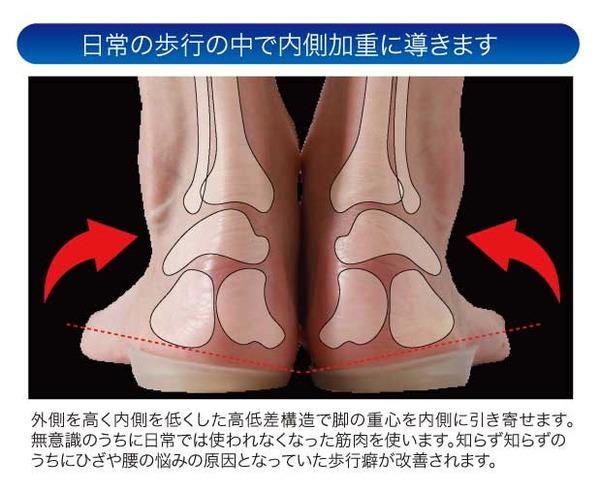 スリムインソール M (靴の中敷き)