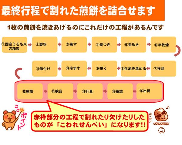 【訳あり】草加・おまかせ割れせんべい(煎餅) ...の説明画像7