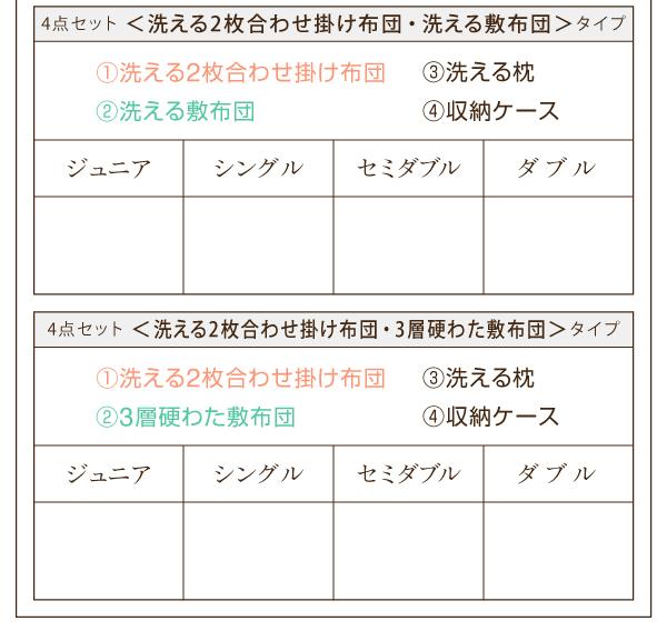 敷布団7点セット セミダブル【amule】ブ...の説明画像19