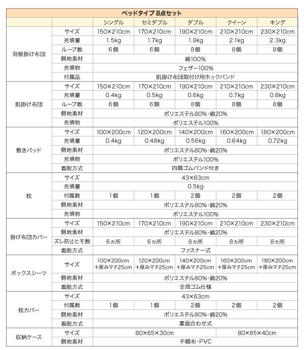 布団10点セット ダブル【和タイプ】モカブラ...の説明画像51