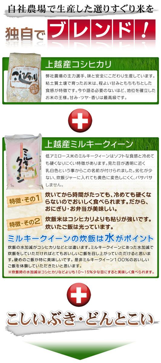 【お試しに!】 澤田農場のオリジナルブレンド米(三和音)白米 5kg