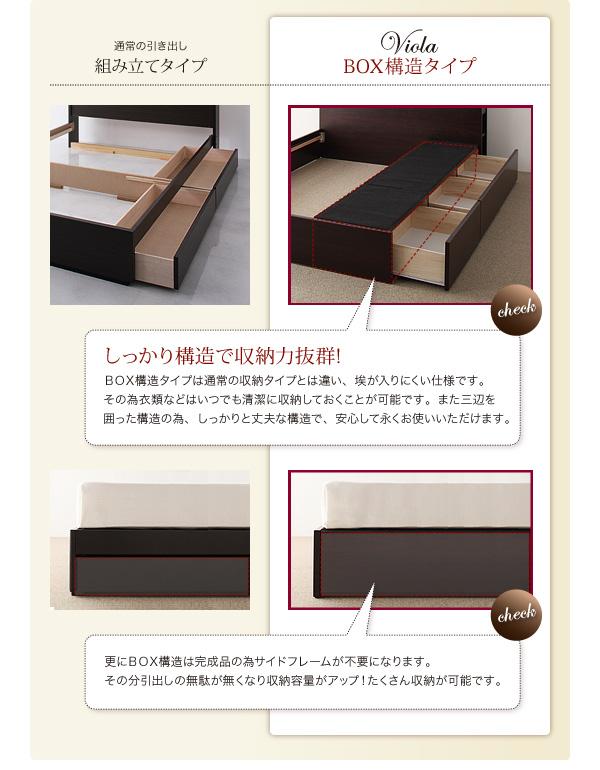収納ベッド・Box構造