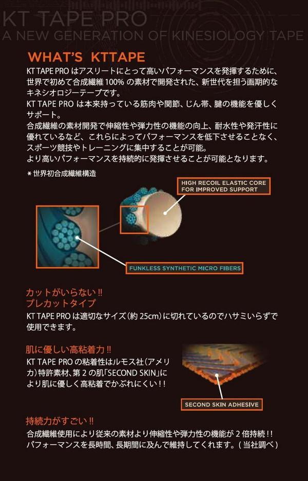 KT TAPE PRO(KTテーププロ) ロー...の説明画像2