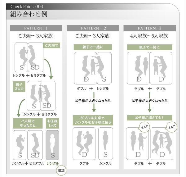 フロアベッド ワイドキングサイズ280cm【ラ...の説明画像8