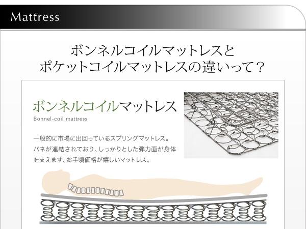 フロアベッド ワイドキングサイズ280cm【...の説明画像22