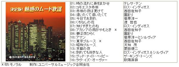 【送料無料】 決定版!魅惑のムード歌謡 CD10枚組  全160曲収録