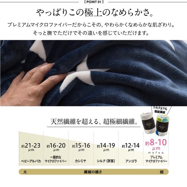 mofua プレミアムマイクロファイバー毛布 フラッグ柄 セミダブル グリーン