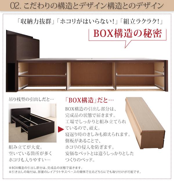 BOX構造の収納ベッド